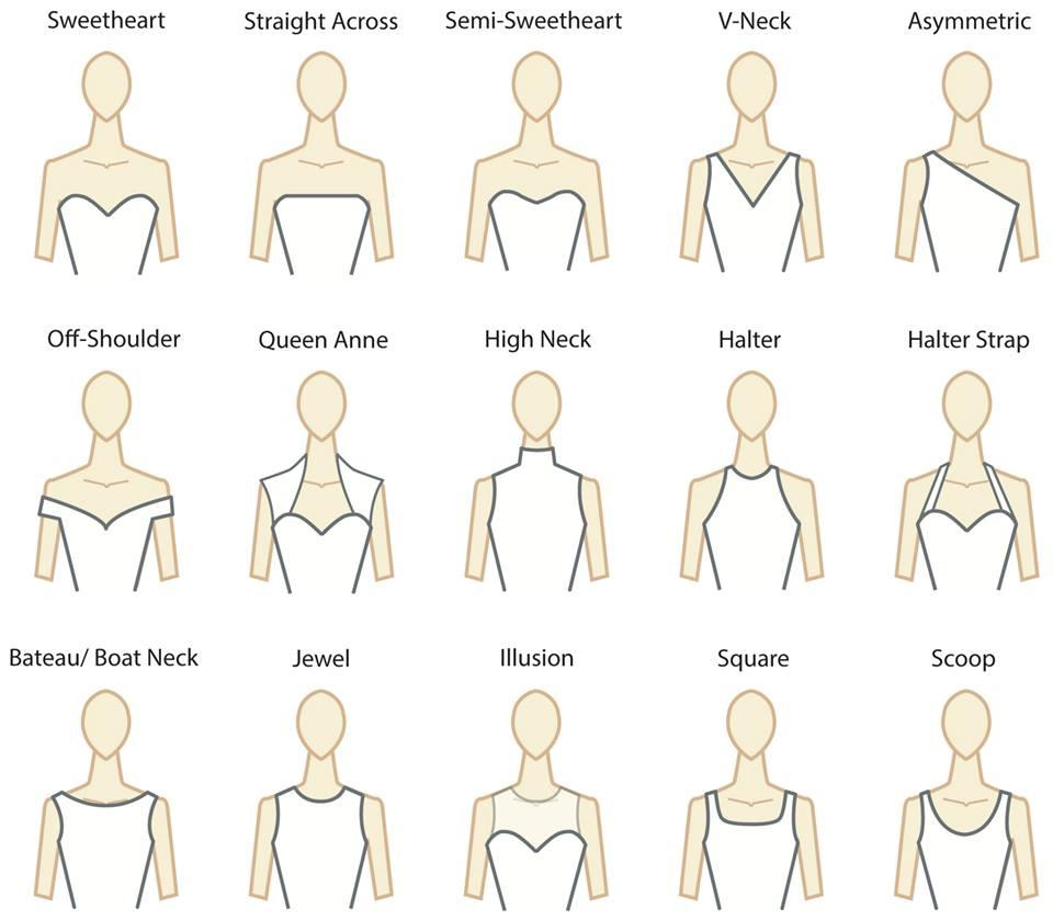 Wedding Gowns Styles Body Types: What Is The Right Neckline For You…
